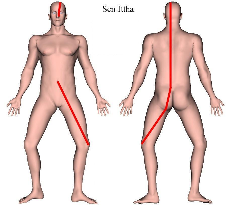 Linha Sen Ittha | Thai Massagem