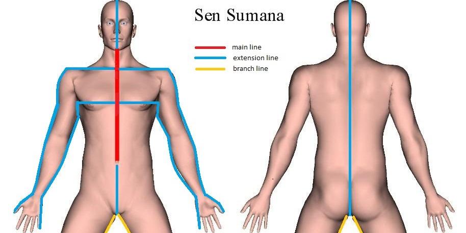 Sen Sumana