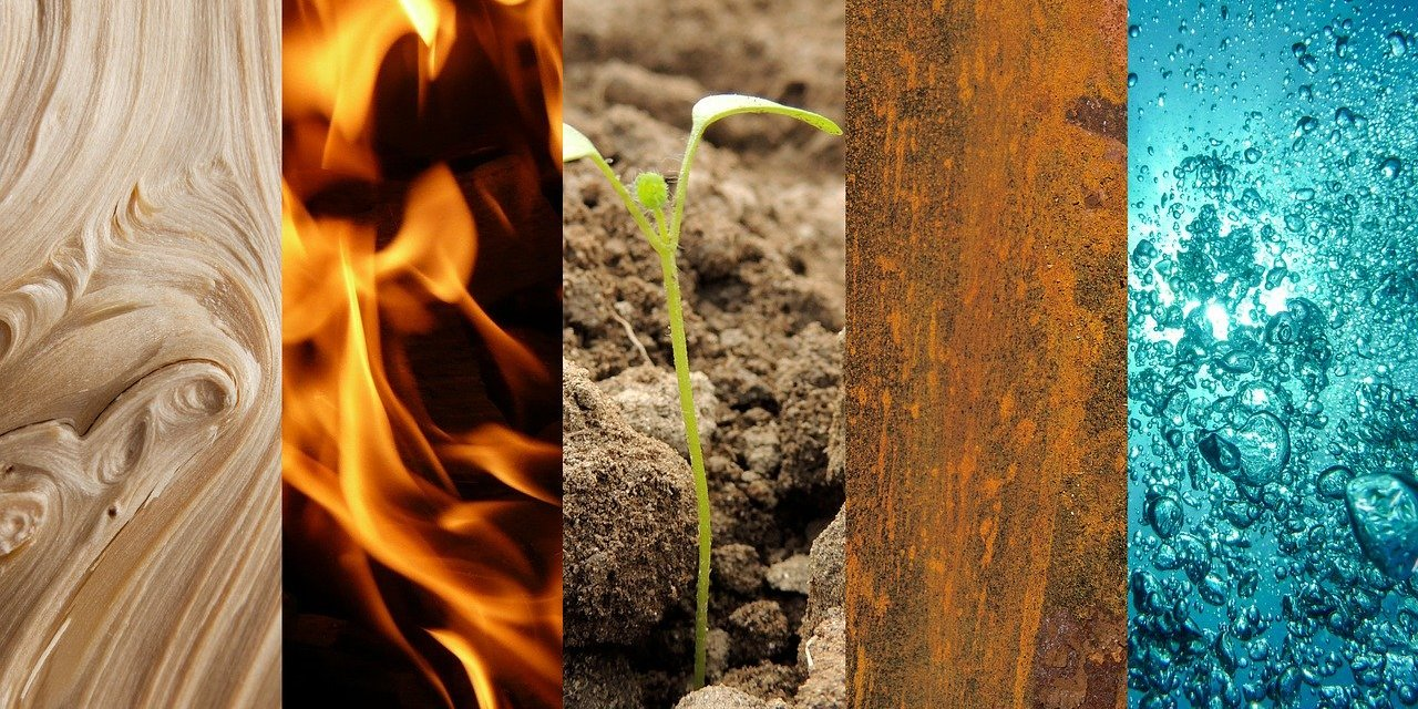 The Five Elements Theory in Chinese Medicine | TCM